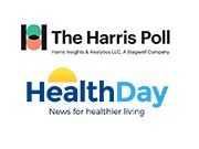 Politics Key to Americans' Views on COVID-19, Poll Shows
